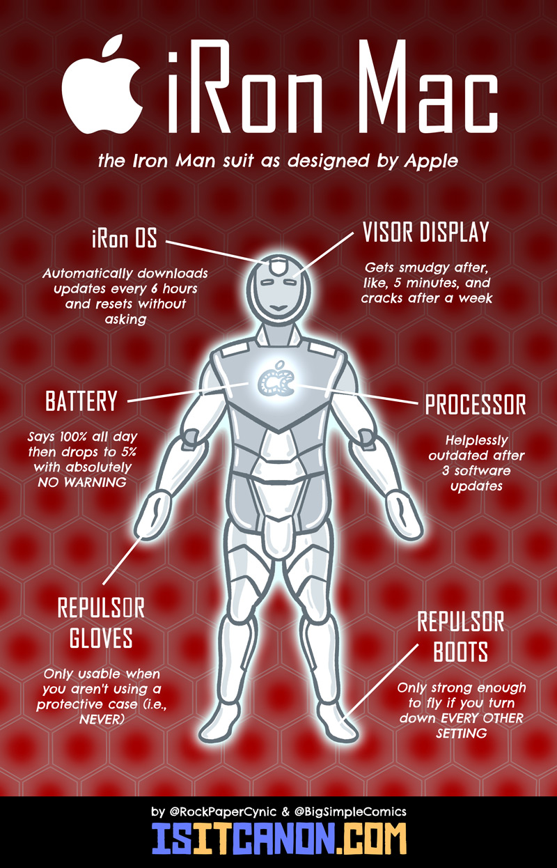 What if Apple designed the Iron Man suit? What if Tony Stark worked for Apple? This is our best guess.